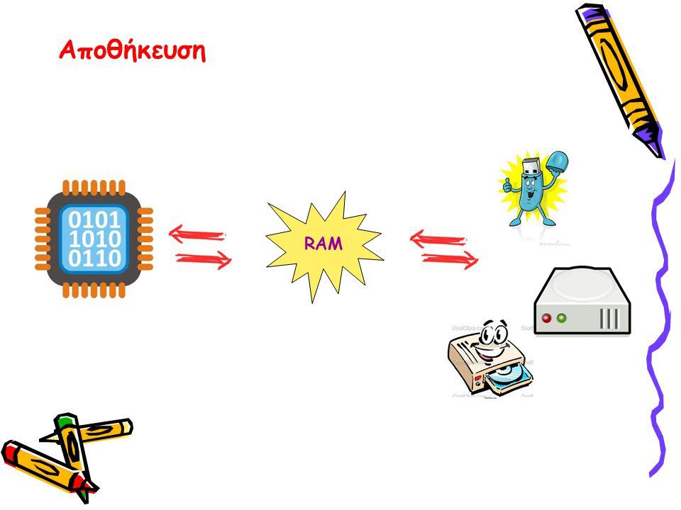 Αποθήκευση RAM