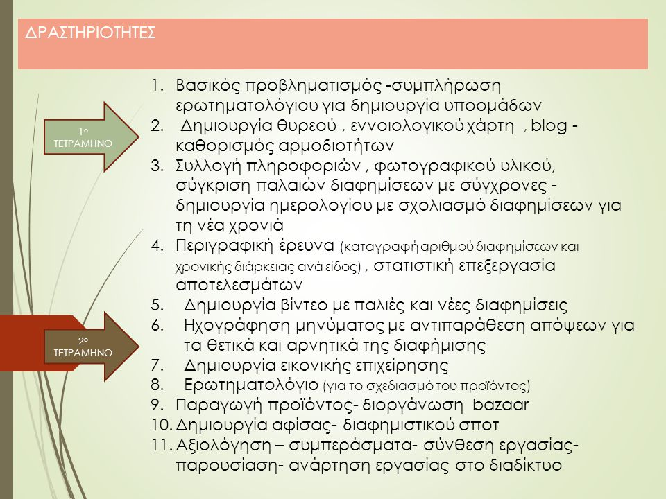 ΔΡΑΣΤΗΡΙΟΤΗΤΕΣ 1.Βασικός προβληματισμός -συμπλήρωση ερωτηματολόγιου για δημιουργία υποομάδων 2. Δημιουργία θυρεού, εννοιολογικού χάρτη, blog - καθορισ