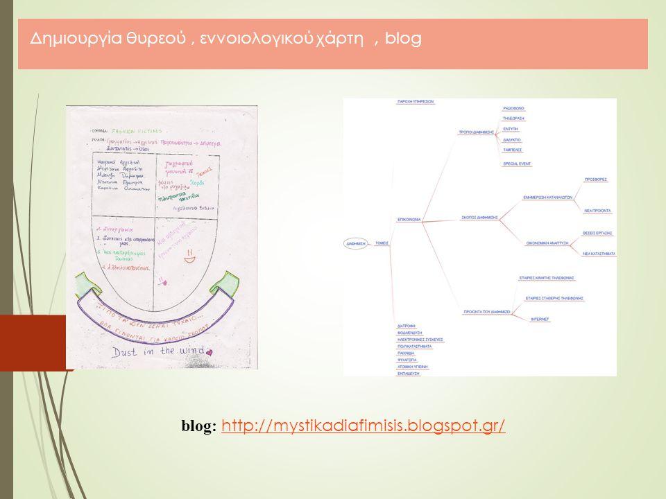 Δημιουργία θυρεού, εννοιολογικού χάρτη, blog blog: http://mystikadiafimisis.blogspot.gr/ http://mystikadiafimisis.blogspot.gr/