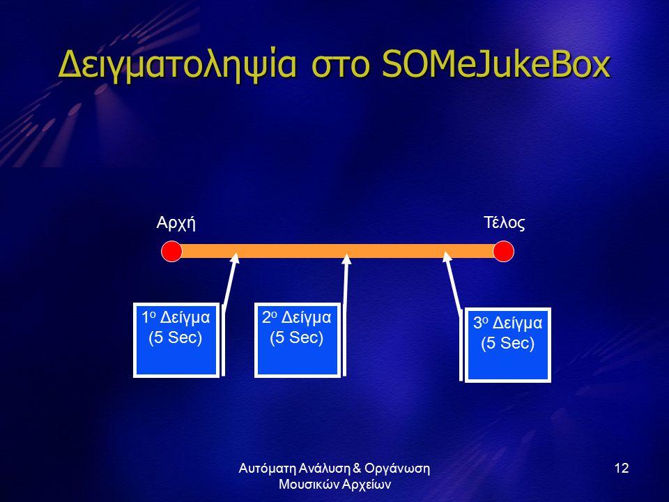 Αυτόματη Ανάλυση & Οργάνωση Μουσικών Αρχείων 12 Δειγματοληψία στο SOMeJukeBox ΑρχήΤέλος 1 ο Δείγμα (5 Sec) 2 ο Δείγμα (5 Sec) 3 ο Δείγμα (5 Sec)