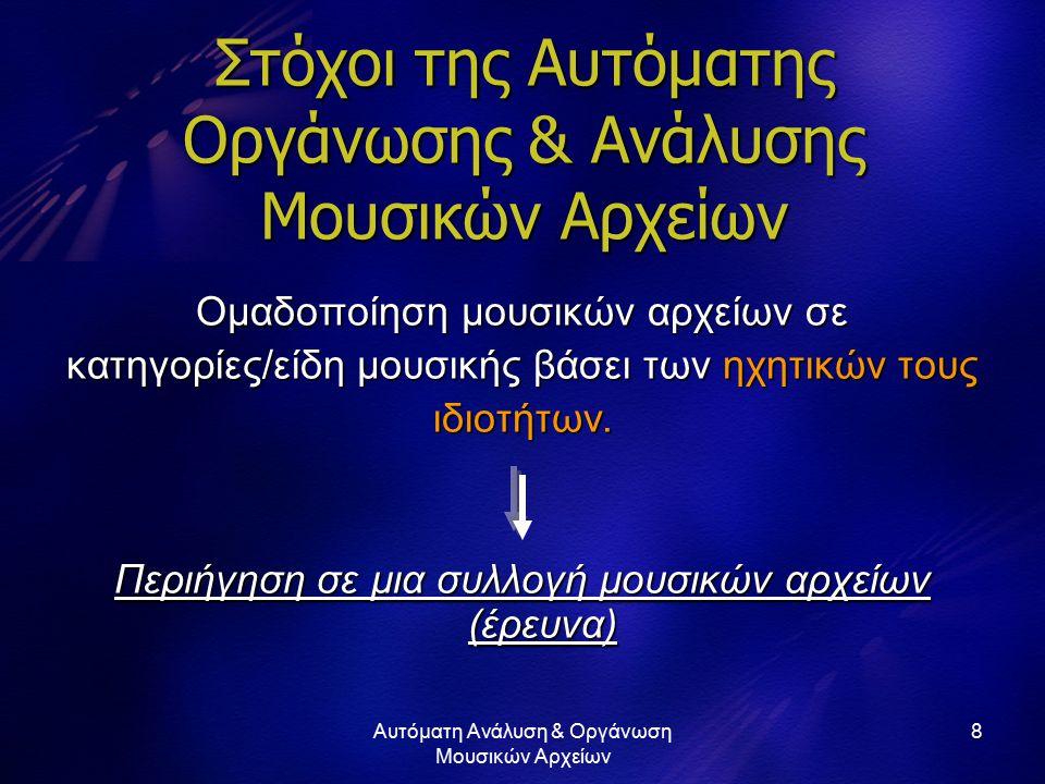 Αυτόματη Ανάλυση & Οργάνωση Μουσικών Αρχείων 9 SOMeJukeBox System Σύστημα αυτόματης οργάνωσης & ανάλυσης μουσικών αρχείωνΣύστημα αυτόματης οργάνωσης & ανάλυσης μουσικών αρχείων Σκοπός του συστήματος είναι η αυτόματη οργάνωση των μουσικών δεδομένων βάσει των ηχητικών χαρακτηριστικών τουςΣκοπός του συστήματος είναι η αυτόματη οργάνωση των μουσικών δεδομένων βάσει των ηχητικών χαρακτηριστικών τους Ουσιαστικά αποτελεί την επέκταση του συστήματος SOMLib (αυτόματη οργάνωση συλλογής εγγράφων κειμένου σύμφωνα με το περιεχόμενό τους).Ουσιαστικά αποτελεί την επέκταση του συστήματος SOMLib (αυτόματη οργάνωση συλλογής εγγράφων κειμένου σύμφωνα με το περιεχόμενό τους).