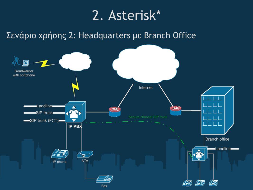 2. Asterisk* Σενάριο χρήσης 2: Headquarters με Branch Office