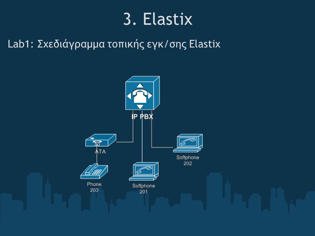 Lab1: Σχεδιάγραμμα τοπικής εγκ/σης Elastix 3. Elastix