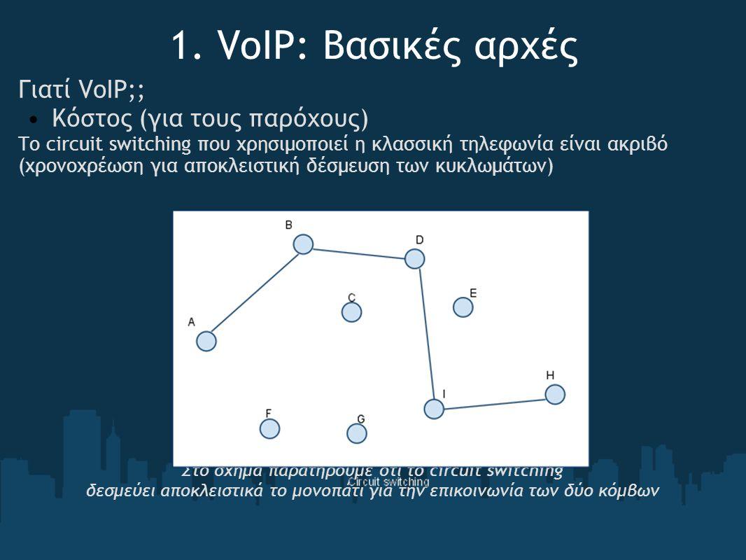 1. VoIP: Βασικές αρχές Γιατί VoIP;; Κόστος (για τους παρόχους) Το circuit switching που χρησιμοποιεί η κλασσική τηλεφωνία είναι ακριβό (χρονοχρέωση γι