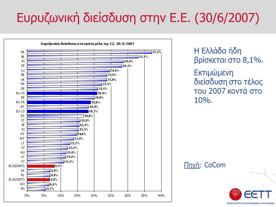Ευρυζωνική διείσδυση στην Ε.Ε. (30/6/2007) Η Ελλάδα ήδη βρίσκεται στο 8,1%.