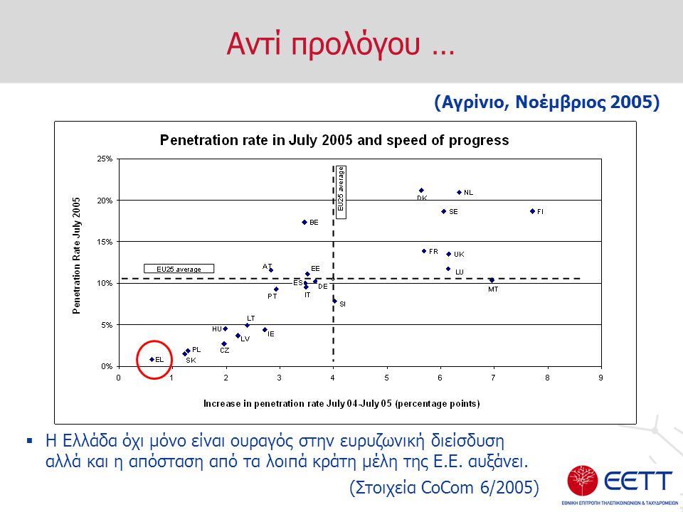 Αντί προλόγου …  Η Ελλάδα όχι μόνο είναι ουραγός στην ευρυζωνική διείσδυση αλλά και η απόσταση από τα λοιπά κράτη μέλη της Ε.Ε.