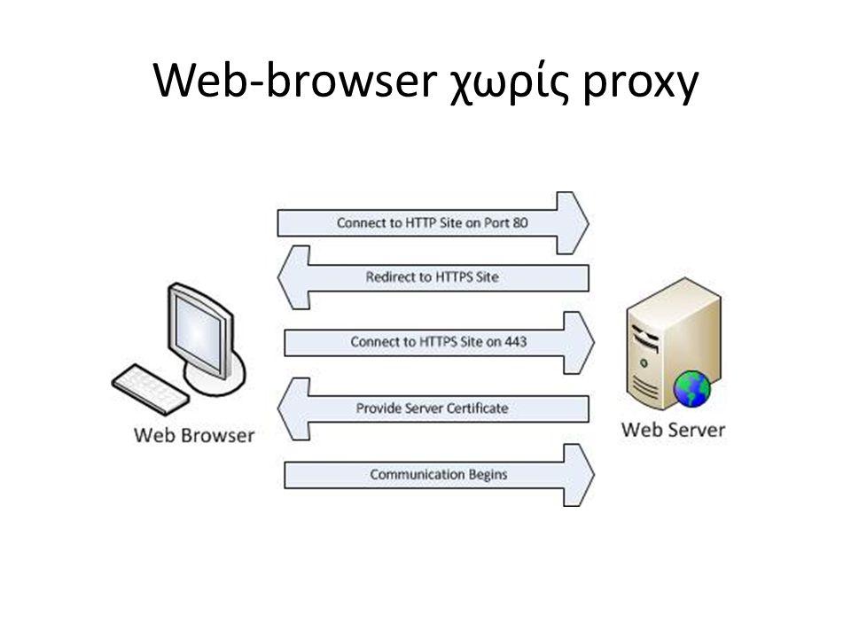 Web-browser με proxy Ο web-browser συνδέεται με τον proxy. Ο proxy συνδέεται με τον remote server.