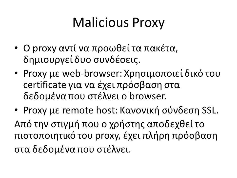 Malicious Proxy Ο proxy αντί να προωθεί τα πακέτα, δημιουργεί δυο συνδέσεις.