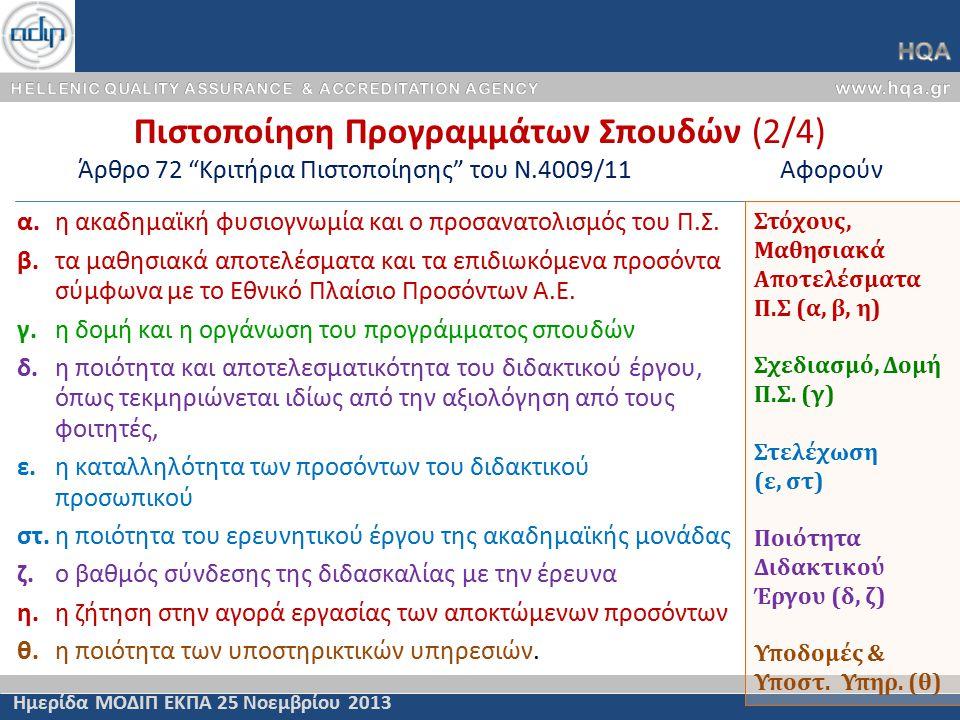 Πιστοποίηση Προγραμμάτων Σπουδών (2/4) Άρθρο 72 Κριτήρια Πιστοποίησης του Ν.4009/11 Αφορούν Ημερίδα ΜΟΔΙΠ ΕΚΠΑ 25 Νοεμβρίου 2013 α.