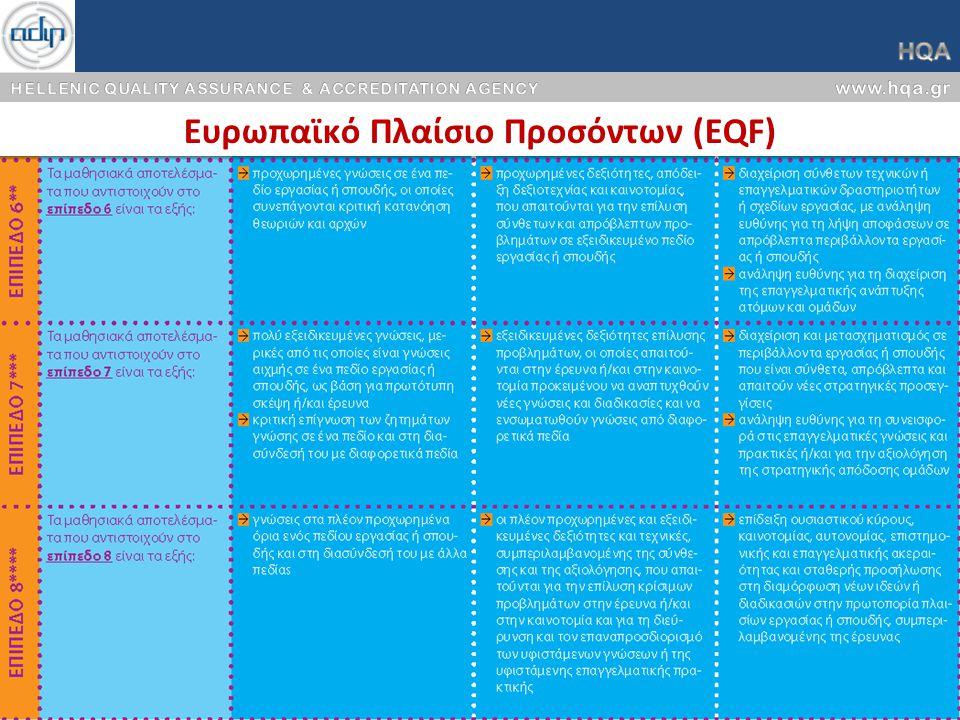 Ευρωπαϊκό Πλαίσιο Προσόντων (EQF) Ημερίδα ΜΟΔΙΠ ΕΚΠΑ 25 Νοεμβρίου 2013