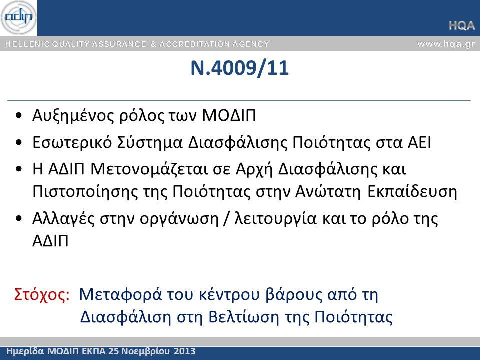 Ν.4009/11 Ημερίδα ΜΟΔΙΠ ΕΚΠΑ 25 Νοεμβρίου 2013 Αυξημένος ρόλος των ΜΟΔΙΠ Εσωτερικό Σύστημα Διασφάλισης Ποιότητας στα ΑΕΙ Η ΑΔΙΠ Μετονομάζεται σε Αρχή Διασφάλισης και Πιστοποίησης της Ποιότητας στην Ανώτατη Εκπαίδευση Αλλαγές στην οργάνωση / λειτουργία και το ρόλο της ΑΔΙΠ Στόχος: Μεταφορά του κέντρου βάρους από τη Διασφάλιση στη Βελτίωση της Ποιότητας