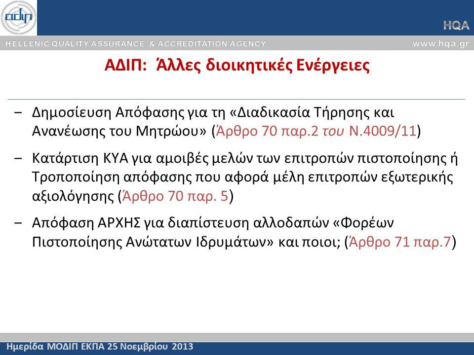 ΑΔΙΠ: Άλλες διοικητικές Ενέργειες Ημερίδα ΜΟΔΙΠ ΕΚΠΑ 25 Νοεμβρίου 2013 ‒Δημοσίευση Απόφασης για τη «Διαδικασία Τήρησης και Ανανέωσης του Μητρώου» (Άρθρο 70 παρ.2 του Ν.4009/11) ‒Κατάρτιση ΚΥΑ για αμοιβές μελών των επιτροπών πιστοποίησης ή Τροποποίηση απόφασης που αφορά μέλη επιτροπών εξωτερικής αξιολόγησης (Άρθρο 70 παρ.