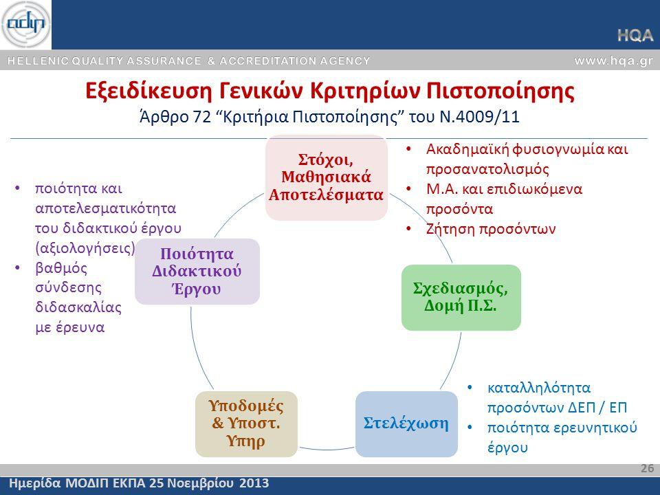 26 Ημερίδα ΜΟΔΙΠ ΕΚΠΑ 25 Νοεμβρίου 2013 Στόχοι, Μαθησιακά Αποτελέσματα Σχεδιασμός, Δομή Π.Σ.