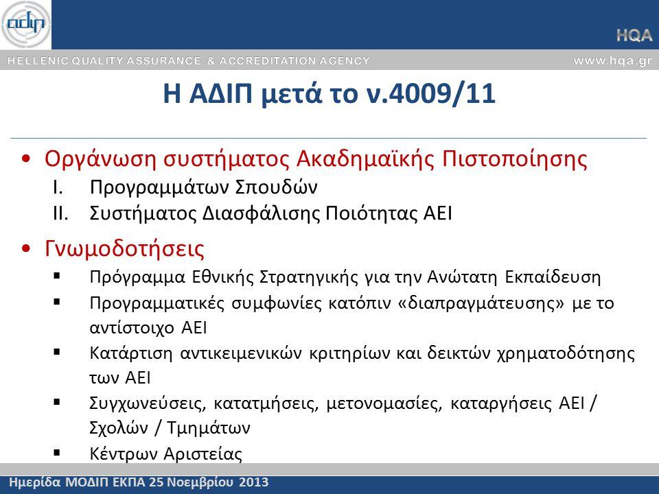 Η ΑΔΙΠ μετά το ν.4009/11 Ημερίδα ΜΟΔΙΠ ΕΚΠΑ 25 Νοεμβρίου 2013 Οργάνωση συστήματος Ακαδημαϊκής Πιστοποίησης I.Προγραμμάτων Σπουδών II.Συστήματος Διασφάλισης Ποιότητας ΑΕΙ Γνωμοδοτήσεις  Πρόγραμμα Εθνικής Στρατηγικής για την Ανώτατη Εκπαίδευση  Προγραμματικές συμφωνίες κατόπιν «διαπραγμάτευσης» με το αντίστοιχο ΑΕΙ  Κατάρτιση αντικειμενικών κριτηρίων και δεικτών χρηματοδότησης των ΑΕΙ  Συγχωνεύσεις, κατατμήσεις, μετονομασίες, καταργήσεις ΑΕΙ / Σχολών / Τμημάτων  Κέντρων Αριστείας
