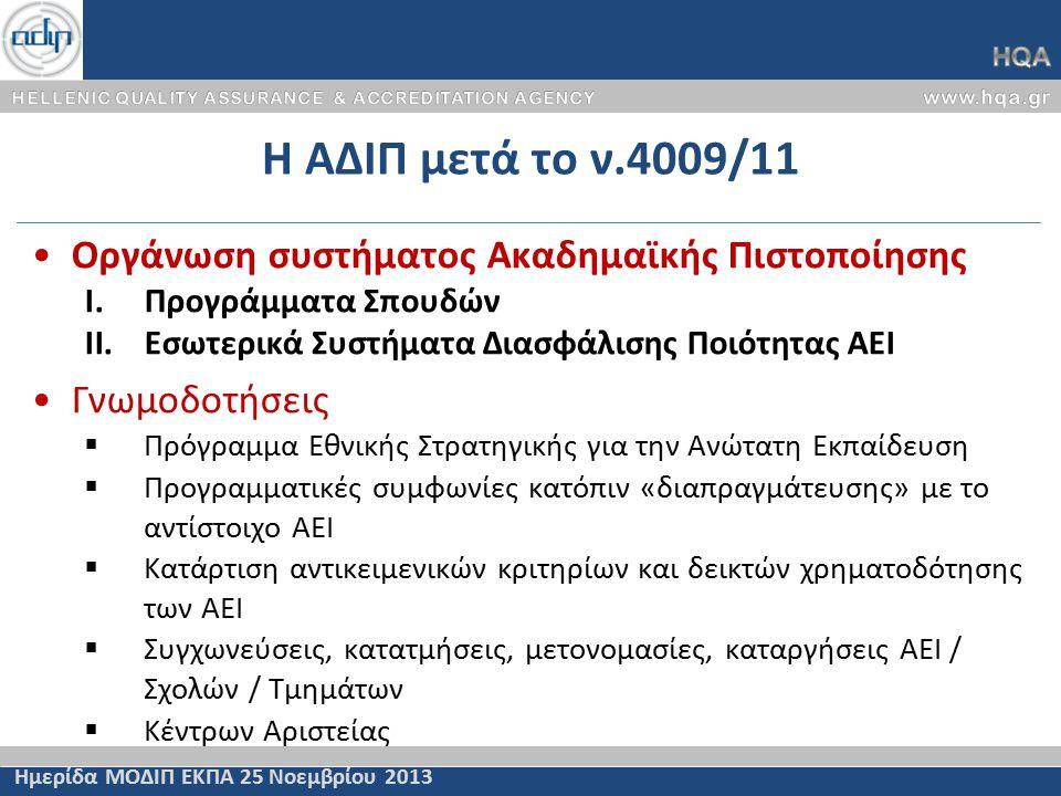 Η ΑΔΙΠ μετά το ν.4009/11 Ημερίδα ΜΟΔΙΠ ΕΚΠΑ 25 Νοεμβρίου 2013 Οργάνωση συστήματος Ακαδημαϊκής Πιστοποίησης I.Προγράμματα Σπουδών II.Εσωτερικά Συστήματα Διασφάλισης Ποιότητας ΑΕΙ Γνωμοδοτήσεις  Πρόγραμμα Εθνικής Στρατηγικής για την Ανώτατη Εκπαίδευση  Προγραμματικές συμφωνίες κατόπιν «διαπραγμάτευσης» με το αντίστοιχο ΑΕΙ  Κατάρτιση αντικειμενικών κριτηρίων και δεικτών χρηματοδότησης των ΑΕΙ  Συγχωνεύσεις, κατατμήσεις, μετονομασίες, καταργήσεις ΑΕΙ / Σχολών / Τμημάτων  Κέντρων Αριστείας