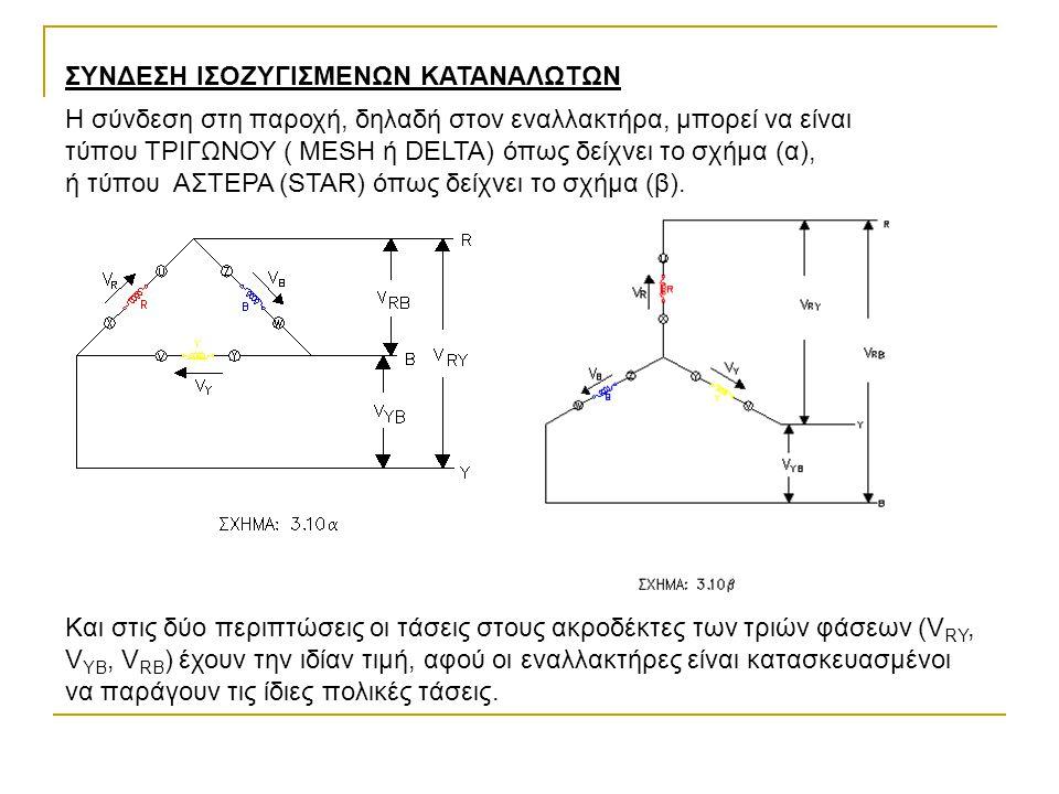 Οι συνδεσμολογίες των ισοζυγισμένων καταναλωτών (φορτίων) είναι ανεξάρτητες του τρόπου που είναι συνδεδεμένος ο εναλλακτήρας αφής στιγμής οι τάσεις στο τριφασικό δίκτυο (V RY, V YB, V RΒ ) είναι αυτές που χρειάζονται οι καταναλωτές για να εργαστούν.