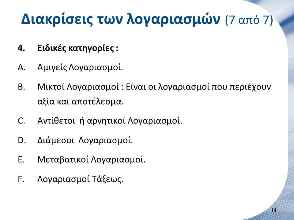 Διακρίσεις των λογαριασμών (7 από 7) 4.Ειδικές κατηγορίες : A.Αμιγείς Λογαριασμοί.