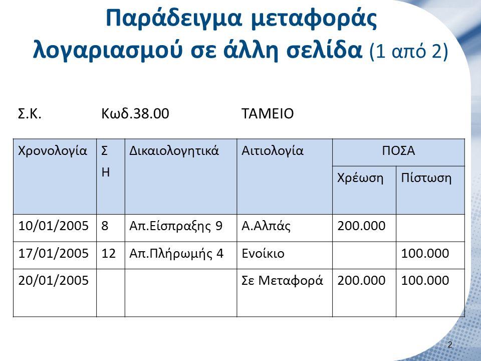 Παράδειγμα μεταφοράς λογαριασμού σε άλλη σελίδα (1 από 2) Σ.Κ.Κωδ.38.00ΤΑΜΕΙΟ ΧρονολογίαΣΗΣΗ ΔικαιολογητικάΑιτιολογίαΠΟΣΑ ΧρέωσηΠίστωση 10/01/20058Απ.Είσπραξης 9Α.Αλπάς200.000 17/01/200512Απ.Πλήρωμής 4Ενοίκιο100.000 20/01/2005Σε Μεταφορά200.000100.000 2