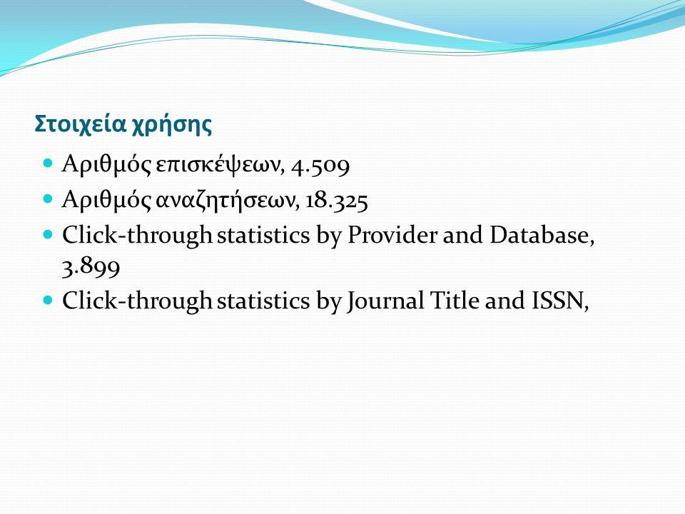 Στοιχεία χρήσης Αριθμός επισκέψεων, 4.509 Αριθμός αναζητήσεων, 18.325 Click-through statistics by Provider and Database, 3.899 Click-through statistics by Journal Title and ISSN,