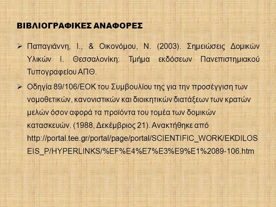 ΒΙΒΛΙΟΓΡΑΦΙΚΕΣ ΑΝΑΦΟΡΕΣ  Παπαγιάννη, Ι., & Οικονόμου, Ν. (2003). Σημειώσεις Δομικών Υλικών I. Θεσσαλονίκη: Τμήμα εκδόσεων Πανεπιστημιακού Τυπογραφείο