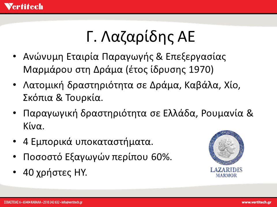 Γ. Λαζαρίδης ΑΕ Ανώνυμη Εταιρία Παραγωγής & Επεξεργασίας Μαρμάρου στη Δράμα (έτος ίδρυσης 1970) Λατομική δραστηριότητα σε Δράμα, Καβάλα, Χίο, Σκόπια &