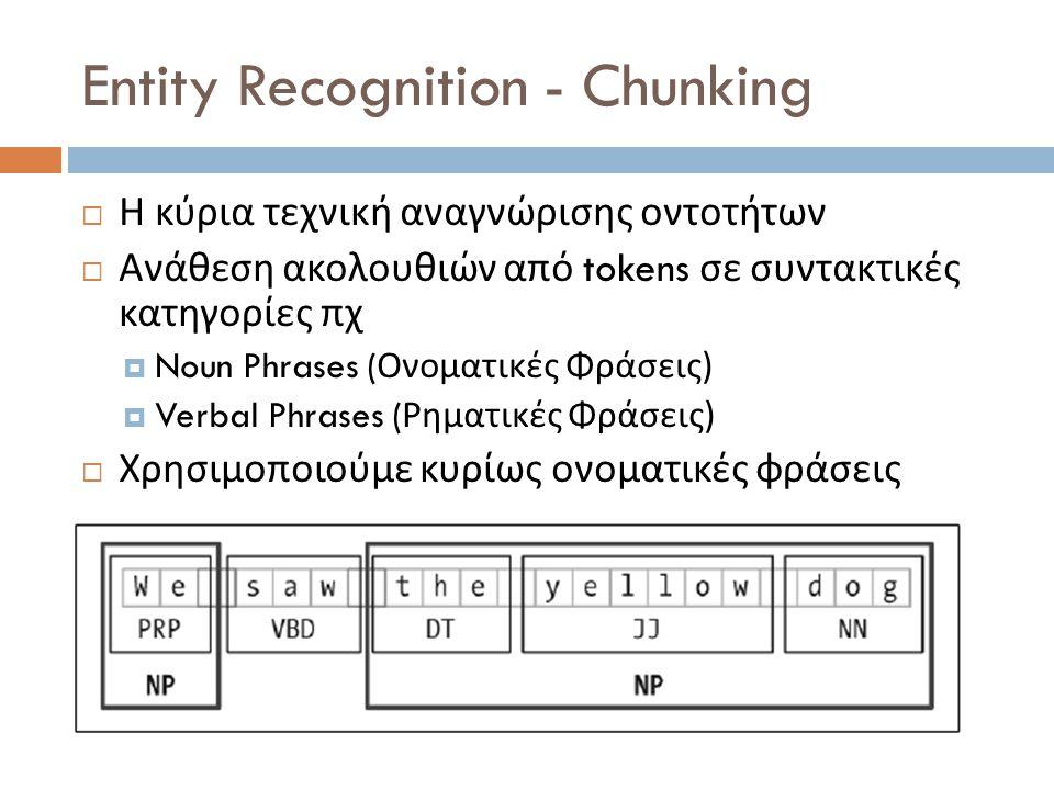 Entity Recognition - Chunking  Η κύρια τεχνική αναγνώρισης οντοτήτων  Ανάθεση ακολουθιών από tokens σε συντακτικές κατηγορίες πχ  Noun Phrases ( Ονοματικές Φράσεις )  Verbal Phrases ( Ρηματικές Φράσεις )  Χρησιμοποιούμε κυρίως ονοματικές φράσεις