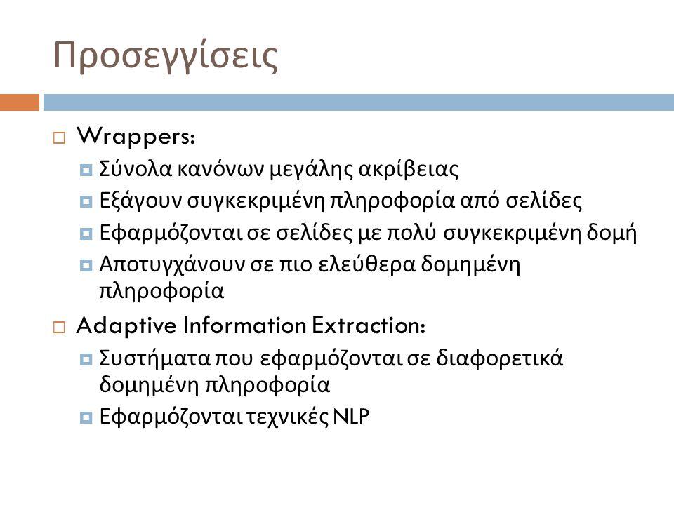 Προσεγγίσεις  Wrappers:  Σύνολα κανόνων μεγάλης ακρίβειας  Εξάγουν συγκεκριμένη πληροφορία από σελίδες  Εφαρμόζονται σε σελίδες με πολύ συγκεκριμένη δομή  Αποτυγχάνουν σε πιο ελεύθερα δομημένη πληροφορία  Adaptive Information Extraction:  Συστήματα που εφαρμόζονται σε διαφορετικά δομημένη πληροφορία  Εφαρμόζονται τεχνικές NLP