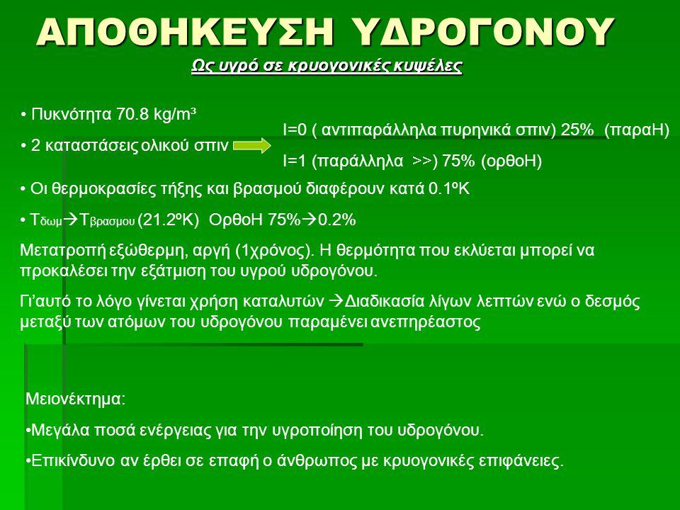 Ως υγρό σε κρυογονικές κυψέλες Πυκνότητα 70.8 kg/m³ 2 καταστάσεις ολικού σπιν Ι=0 ( αντιπαράλληλα πυρηνικά σπιν) 25% (παραΗ) Ι=1 (παράλληλα >>) 75% (ορθοΗ) Οι θερμοκρασίες τήξης και βρασμού διαφέρουν κατά 0.1ºΚ Τ δωμ  Τ βρασμου (21.2ºΚ) ΟρθοΗ 75%  0.2% Μετατροπή εξώθερμη, αργή (1χρόνος).
