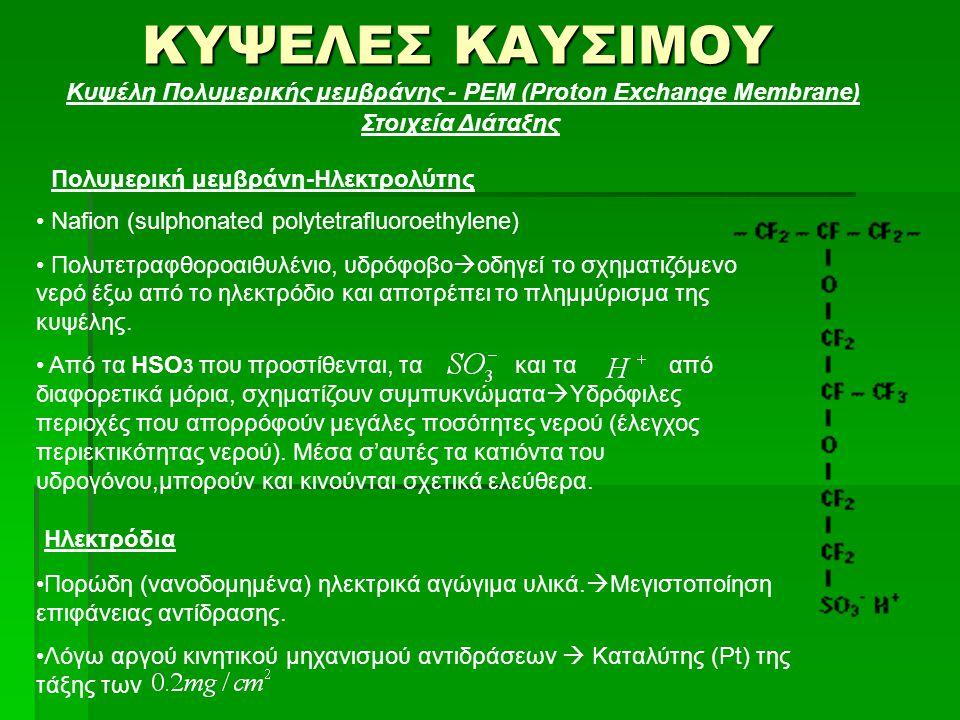 ΚΥΨΕΛΕΣ ΚΑΥΣΙΜΟΥ Κυψέλη Πολυμερικής μεμβράνης - PEM (Proton Exchange Membrane) Στοιχεία Διάταξης Πολυμερική μεμβράνη-Ηλεκτρολύτης Nafion (sulphonated polytetrafluoroethylene) Πολυτετραφθοροαιθυλένιο, υδρόφοβο  οδηγεί το σχηματιζόμενο νερό έξω από το ηλεκτρόδιο και αποτρέπει το πλημμύρισμα της κυψέλης.