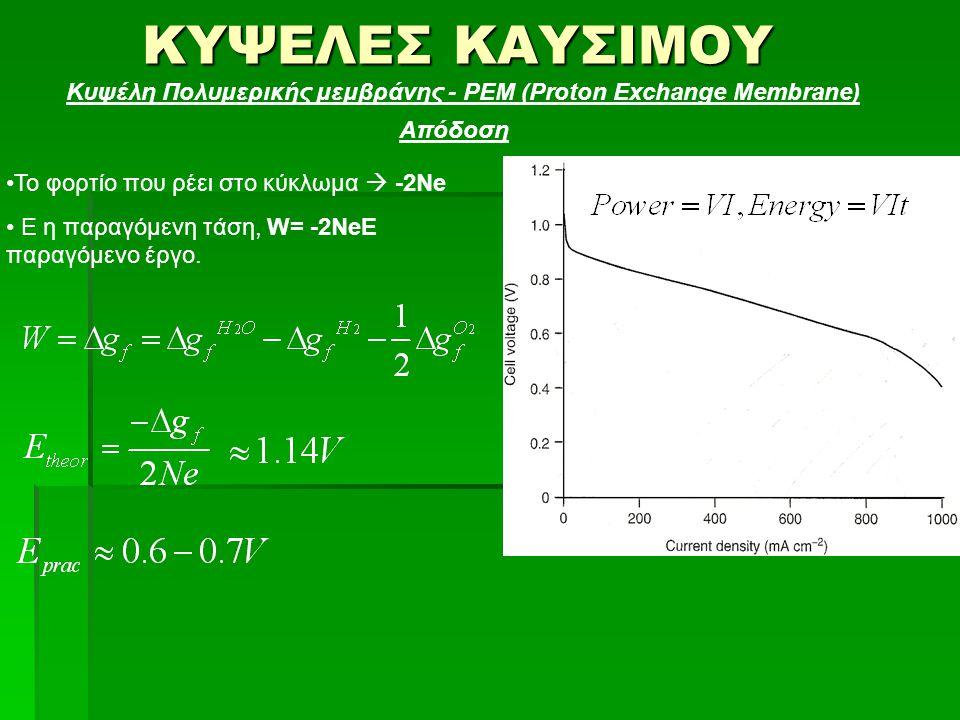 ΚΥΨΕΛΕΣ ΚΑΥΣΙΜΟΥ Κυψέλη Πολυμερικής μεμβράνης - PEM (Proton Exchange Membrane) Απόδοση Το φορτίο που ρέει στο κύκλωμα  -2Νe Ε η παραγόμενη τάση, W= -2NeE παραγόμενο έργο.