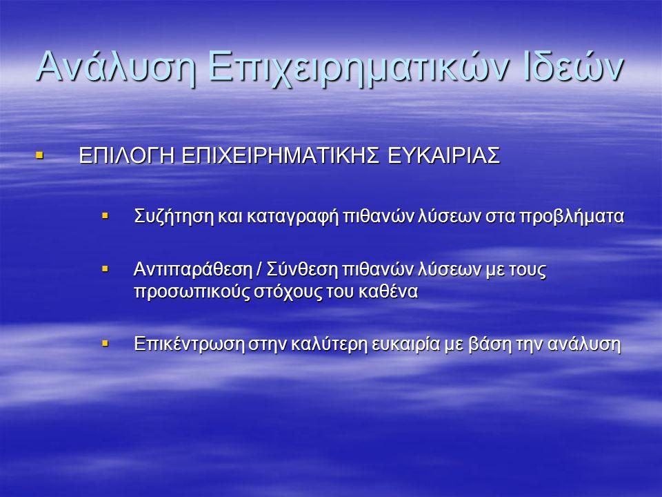 Ανάλυση Επιχειρηματικών Ιδεών  ΕΠΙΛΟΓΗ ΕΠΙΧΕΙΡΗΜΑΤΙΚΗΣ ΕΥΚΑΙΡΙΑΣ  Συζήτηση και καταγραφή πιθανών λύσεων στα προβλήματα  Αντιπαράθεση / Σύνθεση πιθα