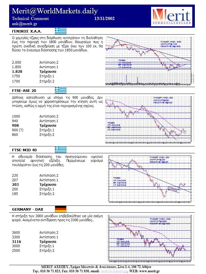 Merit@WorldMarkets.daily 13/11/2002 Technical Comment 13/11/2002 ank@merit.gr Ο χαμηλός τζίρος στη διόρθωση «επιτρέπει» τη διολίσθηση έως την περιοχή των 1800 μονάδων.
