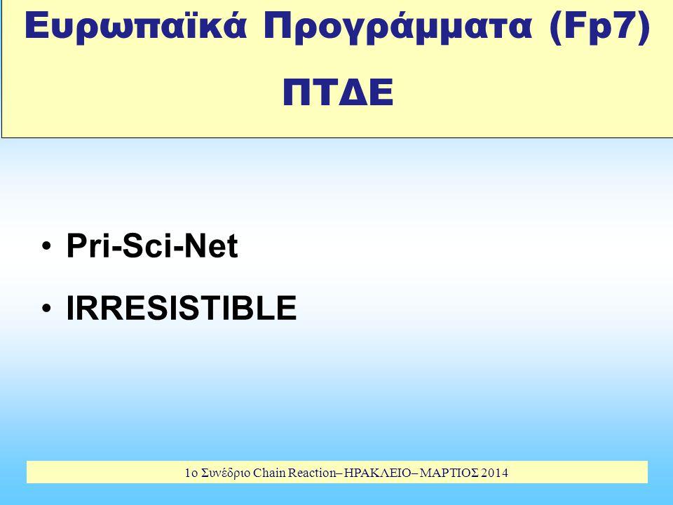 1o Συνέδριο Chain Reaction– ΗΡΑΚΛΕΙΟ– ΜΑΡΤΙΟΣ 2014 Ευρωπαϊκά Προγράμματα (Fp7) ΠΤΔΕ Pri-Sci-Net IRRESISTIBLE