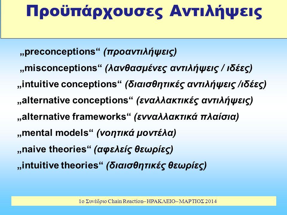 "1o Συνέδριο Chain Reaction– ΗΡΑΚΛΕΙΟ– ΜΑΡΤΙΟΣ 2014 Προϋπάρχουσες Αντιλήψεις ""preconceptions (προαντιλήψεις) ""misconceptions (λανθασμένες αντιλήψεις / ιδέες) ""intuitive conceptions (διαισθητικές αντιλήψεις /ιδέες) ""alternative conceptions (εναλλακτικές αντιλήψεις) ""alternative frameworks (ενναλλακτικά πλαίσια) ""mental models (νοητικά μοντέλα) ""naive theories (αφελείς θεωρίες) ""intuitive theories (διαισθητικές θεωρίες)"