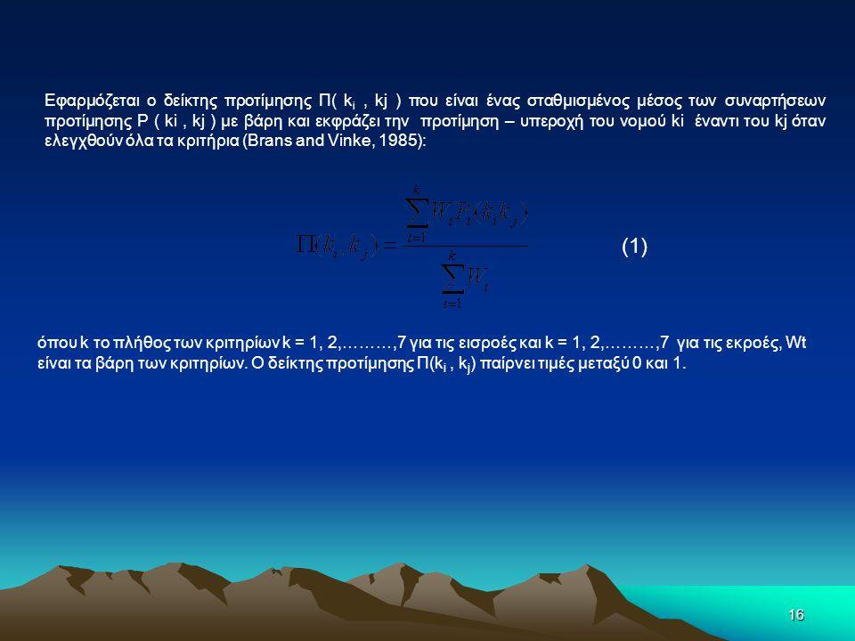 16 Εφαρμόζεται ο δείκτης προτίμησης Π( k i, kj ) που είναι ένας σταθμισμένος μέσος των συναρτήσεων προτίμησης P ( ki, kj ) με βάρη και εκφράζει την πρ
