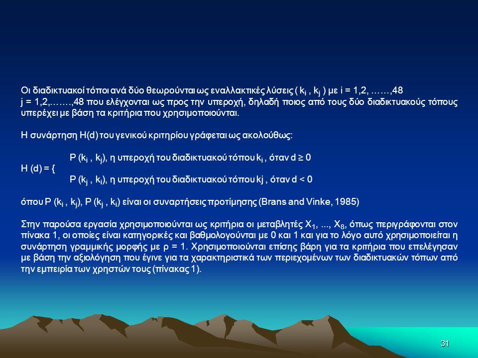 31 Οι διαδικτυακοί τόποι ανά δύο θεωρούνται ως εναλλακτικές λύσεις ( k i, k j ) με i = 1,2, ……,48 j = 1,2,…….,48 που ελέγχονται ως προς την υπεροχή, δ