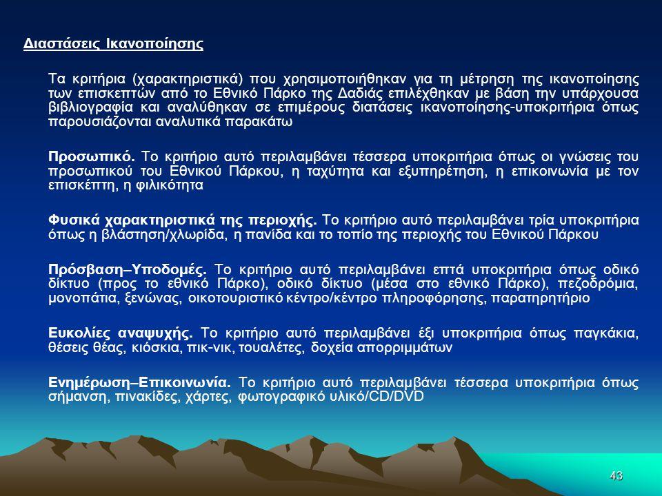 43 Διαστάσεις Ικανοποίησης Τα κριτήρια (χαρακτηριστικά) που χρησιμοποιήθηκαν για τη μέτρηση της ικανοποίησης των επισκεπτών από το Εθνικό Πάρκο της Δα
