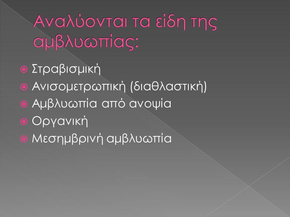  Στραβισμική  Ανισομετρωπική (διαθλαστική)  Αμβλυωπία από ανοψία  Οργανική  Μεσημβρινή αμβλυωπία