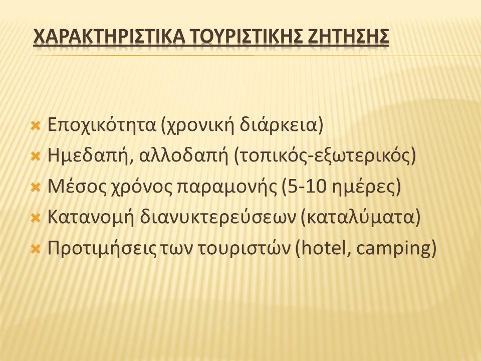  Εποχικότητα (χρονική διάρκεια)  Ημεδαπή, αλλοδαπή (τοπικός-εξωτερικός)  Μέσος χρόνος παραμονής (5-10 ημέρες)  Κατανομή διανυκτερεύσεων (καταλύματ