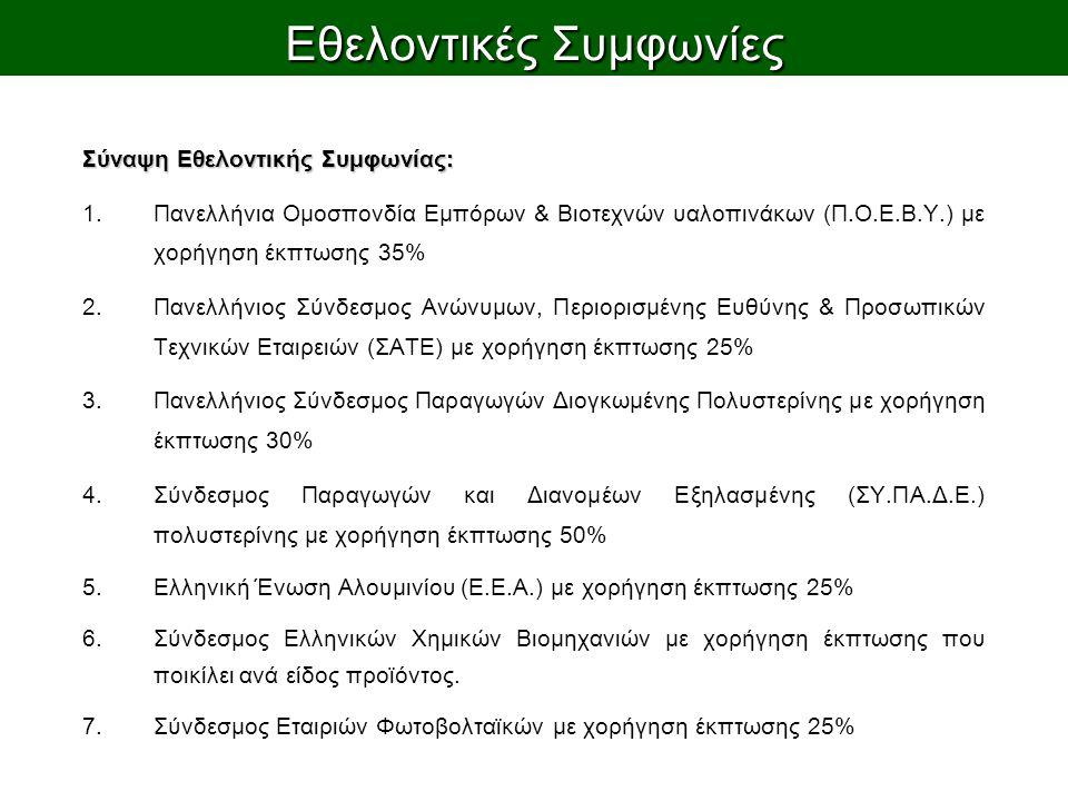 Σύναψη Εθελοντικής Συμφωνίας: 1.Πανελλήνια Ομοσπονδία Εμπόρων & Βιοτεχνών υαλοπινάκων (Π.Ο.Ε.Β.Υ.) με χορήγηση έκπτωσης 35% 2.Πανελλήνιος Σύνδεσμος Ανώνυμων, Περιορισμένης Ευθύνης & Προσωπικών Τεχνικών Εταιρειών (ΣΑΤΕ) με χορήγηση έκπτωσης 25% 3.Πανελλήνιος Σύνδεσμος Παραγωγών Διογκωμένης Πολυστερίνης με χορήγηση έκπτωσης 30% 4.Σύνδεσμος Παραγωγών και Διανομέων Εξηλασμένης (ΣΥ.ΠΑ.Δ.Ε.) πολυστερίνης με χορήγηση έκπτωσης 50% 5.Ελληνική Ένωση Αλουμινίου (Ε.Ε.Α.) με χορήγηση έκπτωσης 25% 6.Σύνδεσμος Ελληνικών Χημικών Βιομηχανιών με χορήγηση έκπτωσης που ποικίλει ανά είδος προϊόντος.