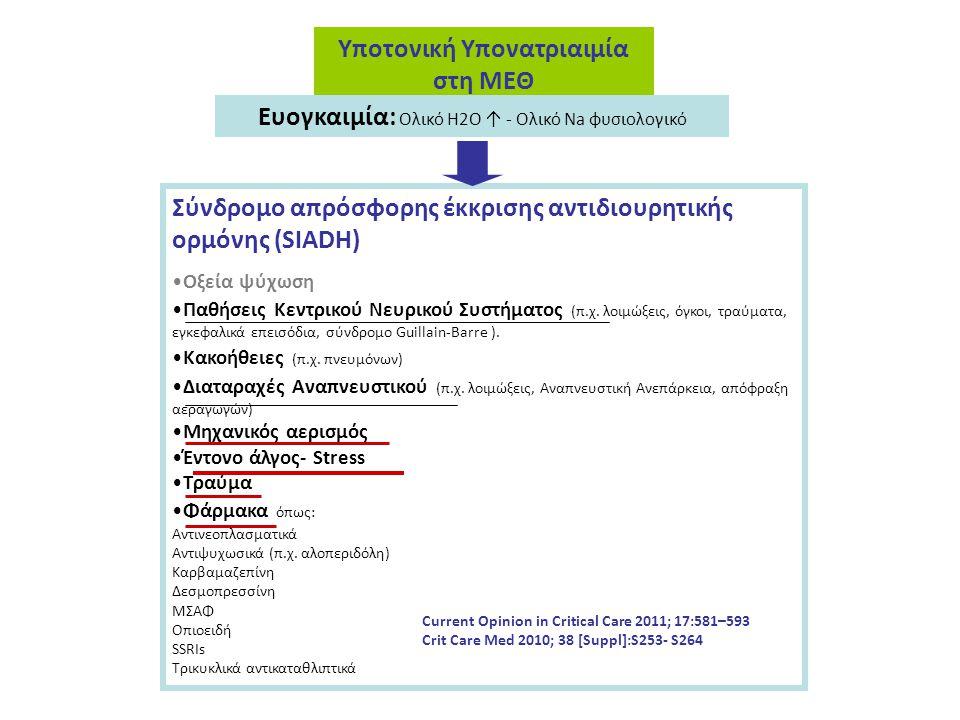 Υποτονική Υπονατριαιμία στη ΜΕΘ Ευογκαιμία: Ολικό Η2Ο ↑ - Ολικό Νa φυσιολογικό Σύνδρομο απρόσφορης έκκρισης αντιδιουρητικής ορμόνης (SIADH) Οξεία ψύχω