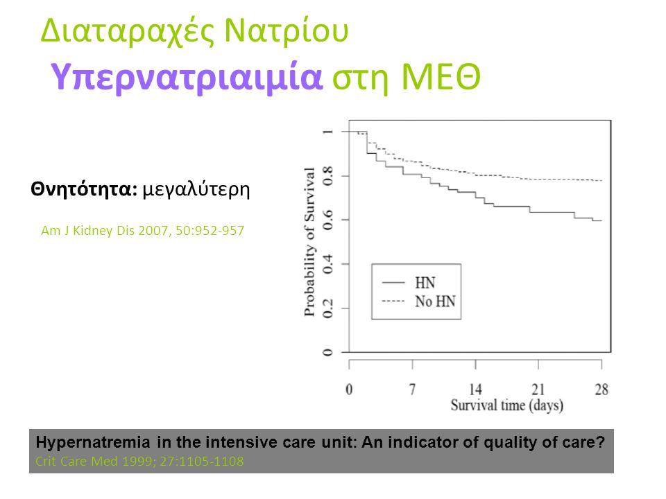 Θνητότητα: μεγαλύτερη Διαταραχές Νατρίου Υπερνατριαιμία στη ΜΕΘ Am J Kidney Dis 2007, 50:952-957 Hypernatremia in the intensive care unit: An indicato