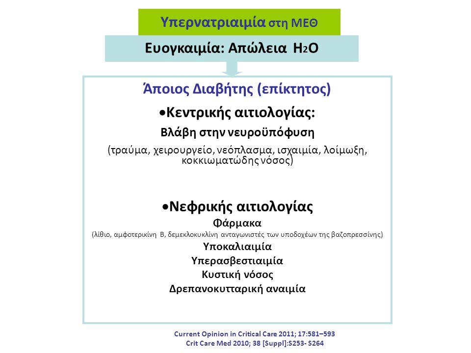 Υπερνατριαιμία στη ΜΕΘ Ευογκαιμία: Απώλεια Η 2 Ο Άποιος Διαβήτης (επίκτητος)  Κεντρικής αιτιολογίας: Βλάβη στην νευροϋπόφυση (τραύμα, χειρουργείο, νε