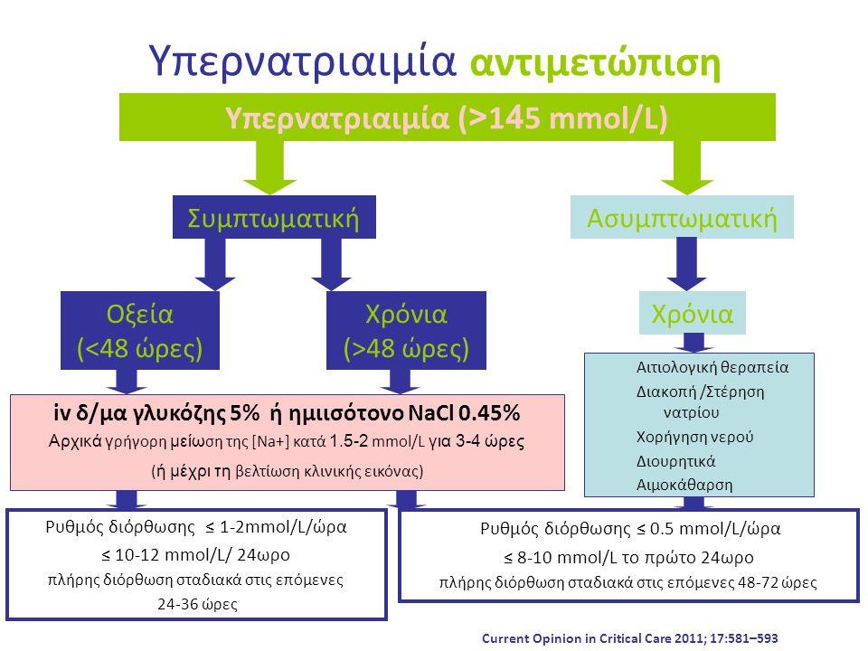 Υπερνατριαιμία αντιμετώπιση Αιτιολογική θεραπεία Διακοπή /Στέρηση νατρίου Χορήγηση νερού Διουρητικά Αιμοκάθαρση Υπερνατριαιμία ( > 1 4 5 mmol/L) Συμπτ