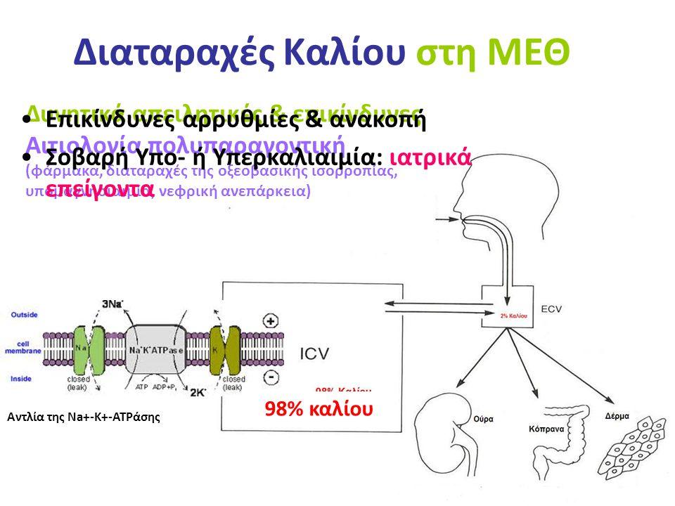 Αντλία της Νa+-Κ+-ΑΤΡάσης 98% καλίου Δυνητικά απειλητικές & επικίνδυνες Αιτιολογία πολυπαραγοντική (φάρμακα, διαταραχές της οξεοβασικής ισορροπίας, υπ