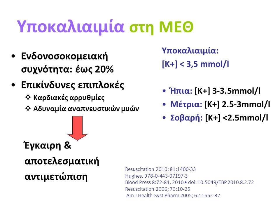 Υποκαλιαιμία στη ΜΕΘ Υποκαλιαιμία: [Κ+] < 3,5 mmol/l Ήπια: [Κ+] 3-3.5mmol/l Μέτρια: [Κ+] 2.5-3mmol/l Σοβαρή: [Κ+] <2.5mmol/l Ενδονοσοκομειακή συχνότητ
