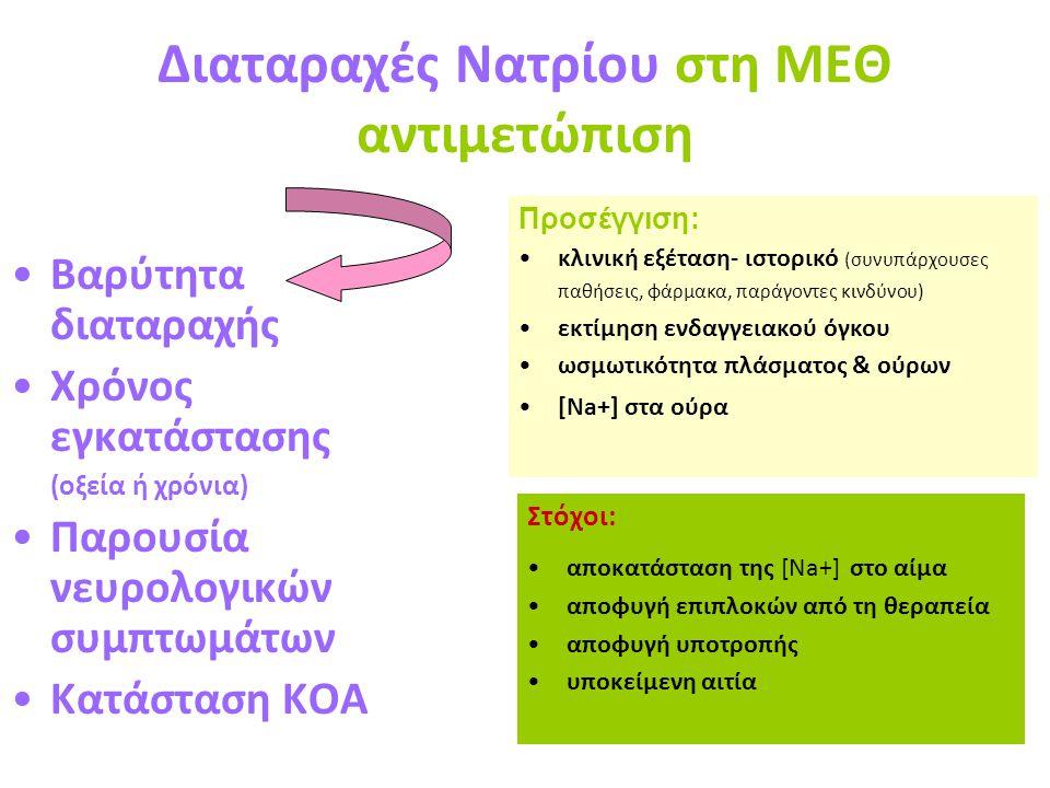 Διαταραχές Νατρίου στη ΜΕΘ αντιμετώπιση Στόχοι: αποκατάσταση της [Νa+] στο αίμα αποφυγή επιπλοκών από τη θεραπεία αποφυγή υποτροπής υποκείμενη αιτία Β