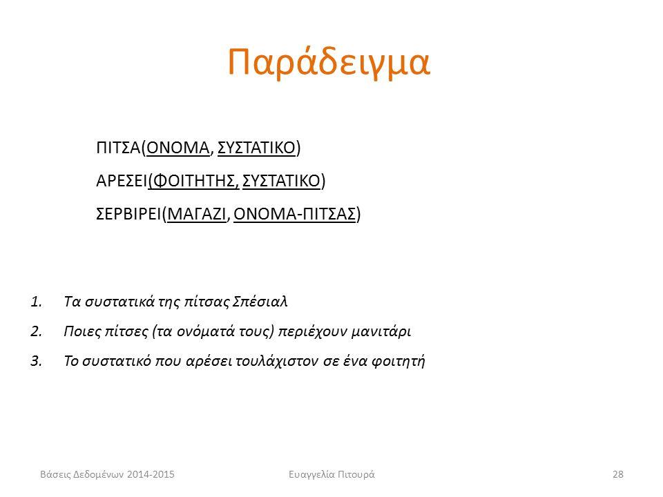 Ευαγγελία Πιτουρά28 ΠΙΤΣΑ(ΟΝΟΜΑ, ΣΥΣΤΑΤΙΚΟ) ΑΡΕΣΕΙ(ΦΟΙΤΗΤΗΣ, ΣΥΣΤΑΤΙΚΟ) ΣΕΡΒΙΡΕΙ(ΜΑΓΑΖΙ, ΟΝΟΜΑ-ΠΙΤΣΑΣ) 1.Τα συστατικά της πίτσας Σπέσιαλ 2.Ποιες πίτσες (τα ονόματά τους) περιέχουν μανιτάρι 3.Το συστατικό που αρέσει τουλάχιστον σε ένα φοιτητή Παράδειγμα Βάσεις Δεδομένων 2014-2015