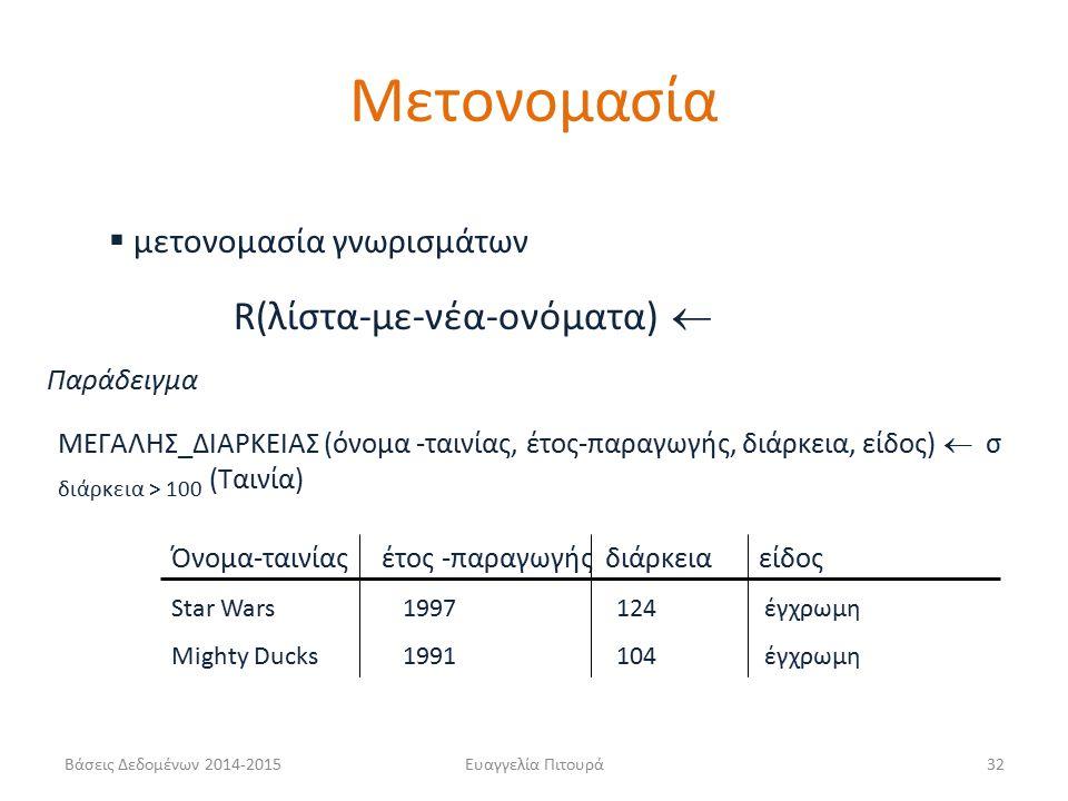Ευαγγελία Πιτουρά32 R(λίστα-με-νέα-ονόματα)   μετονομασία γνωρισμάτων ΜΕΓΑΛΗΣ_ΔΙΑΡΚΕΙΑΣ (όνομα -ταινίας, έτος-παραγωγής, διάρκεια, είδος)  σ διάρκεια > 100 (Ταινία) Παράδειγμα Όνομα-ταινίας έτος -παραγωγής διάρκειαείδος Star Wars 1997 124 έγχρωμη Mighty Ducks 1991 104 έγχρωμη Μετονομασία Βάσεις Δεδομένων 2014-2015