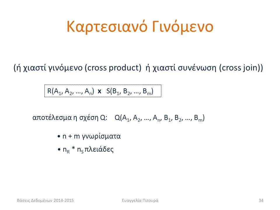 Ευαγγελία Πιτουρά34 R(A 1, A 2, …, A n ) x S(B 1, B 2, …, B m ) (ή χιαστί γινόμενο (cross product) ή χιαστί συνένωση (cross join)) αποτέλεσμα η σχέση Q: Q(A 1, A 2, …, A n, B 1, B 2, …, B m ) n + m γνωρίσματα n R * n S πλειάδες Καρτεσιανό Γινόμενο Βάσεις Δεδομένων 2014-2015